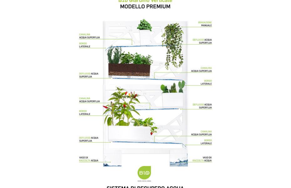 B10 Modello Premium